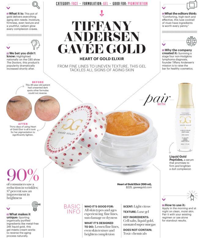 Tiffany Andersen NewBeauty Infographic
